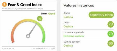 SENTIMIENTO-CRIPTO-2% - Sentimiento de mercado a cierre de sesión