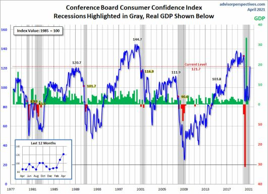 confianza-consumidor-1-28-abril% - La confianza del consumidor también sube