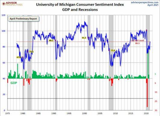 confianza-del-consumidor-2-28-abril% - La confianza del consumidor también sube