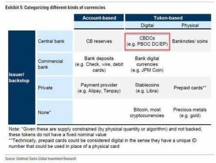 mapa-del-nuevo-dinero% - El dinero FIAT quedará fuera del nuevo mapa de la industria de capitales