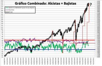 2021-05-27-16_53_47-SENTIMIENTO-DE-MERCADO-SP-500-Excel% - SENTIMIENTO DE MERCADO 26/05/2021
