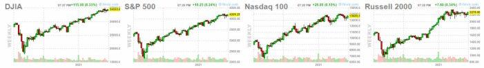 28-mayo-indices-usa% - Nota adicional sobre amplitud de mercado
