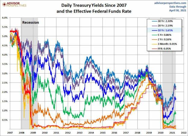 deuda-publica-5-mayo-2021% - Estos gráficos tenemos que entenderlos todos