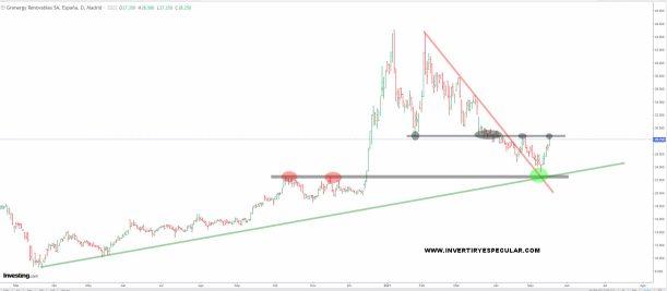 grenergy-18-mayo-2021% - Atención a Grenergy