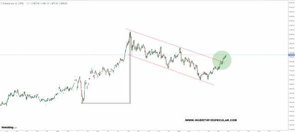 oro-26-mayo-2021% - La criptocrisis deja a  beneficiados colaterales como al Oro y la Plata