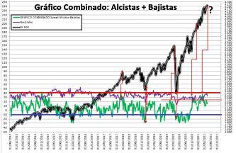 2021-06-17-14_09_01-SENTIMIENTO-DE-MERCADO-SP-500-Excel% - SENTIMIENTO DE MERCADO 16/06/2021
