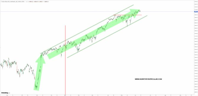 EURO-STOXX-10-JUNIO-2021% - Divisa y Bolsa europea a un cuarto de hora de la reunión del BCE