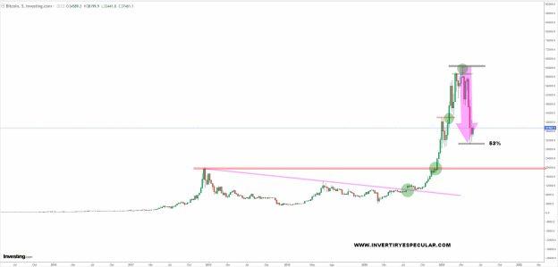 bitcoin-3-junio-2021% - El indicador de miedo/codicia del bitcoin recomienda tomar posición
