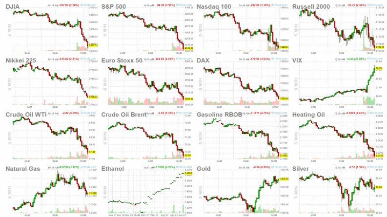 19-julio-1% - Mercados a una hora de la apertura de Wall Street