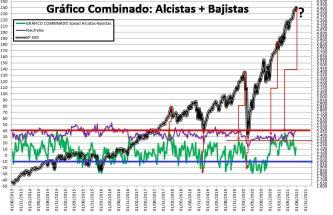 2021-07-29-13_22_11-SENTIMIENTO-DE-MERCADO-SP-500-Excel% - SENTIMIENTO DE MERCADO 28/07/2021