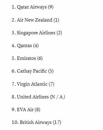top-ten-aerolineas% - Ranking de la calidad y premios a Aerolíneas