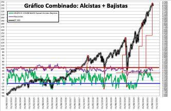 2021-08-19-13_33_07-SENTIMIENTO-DE-MERCADO-SP-500-Excel-Producto-sin-licencia% - SENTIMIENTO DE MERCADO 18/08/2021