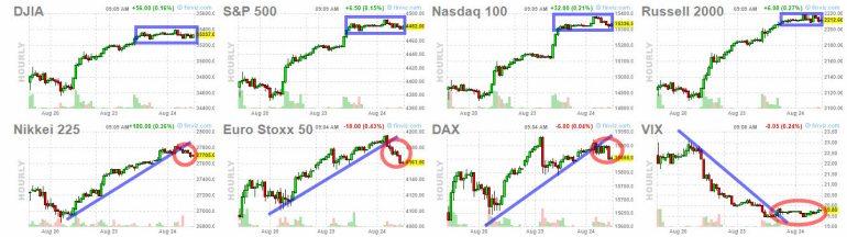 24-agosto-apertura-ws% - Apertura de hoy en Wall Street