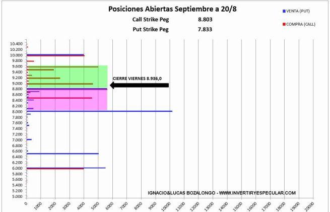MEFF-23-AGOSTO-2021-1% - Ibex, última semana intrascendente en la negociación en MEFF