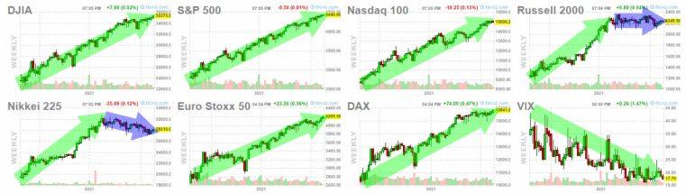 indices-12-AGOSTO-2021% - Mejora tímidamente el sentimiento de la masa al cierre de mercado