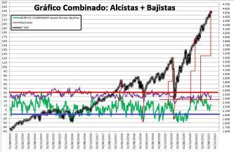 2021-09-09-12_43_05-SENTIMIENTO-DE-MERCADO-SP-500-Excel% - SENTIMIENTO DE MERCADO 08/09/2021