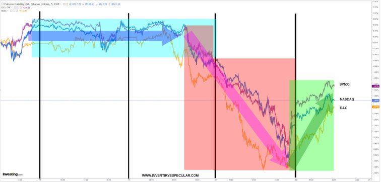 21-septiembre-indices-intrada% - Hoy China Evergrande por lo visto no es problema y ayer lo inundaba todo