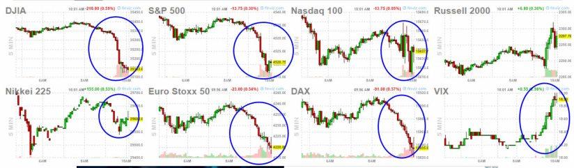 7-septiembre-futuros-intra% - Parece que Wall Street tiene un apretón