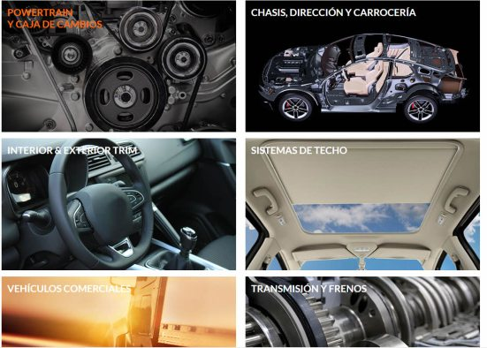 CIE-AUTOMOTIVE-PRODUCTOS% - Cie automotive en momento técnico interesante