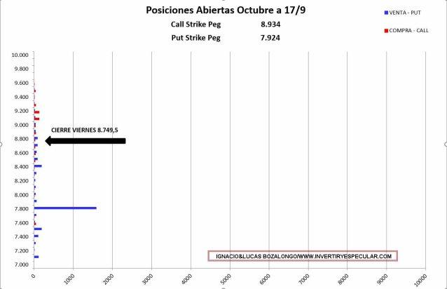 MEFF-20-SEPTIEMBRE-2021% - Los institucionales no tocaron bola el viernes en IBEX