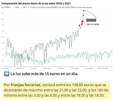 pico-de-19885-euros% - Tranquilo que te lo explico