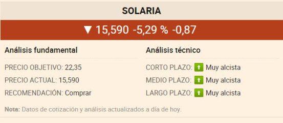 solaria-expansion% - Goldman Sachs la tiene pillada con Solaria