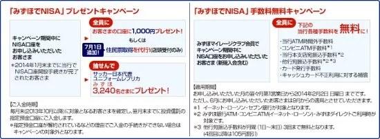 NISAキャンペーン01