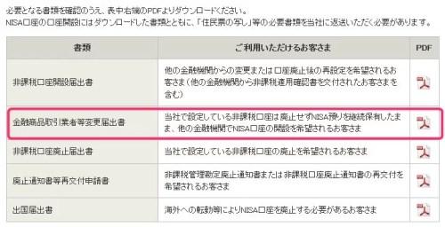岡三オンライン証券NISA口座変更