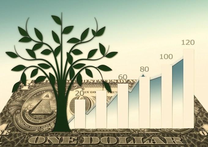 資産の成長