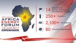 AfDB, African Legal Support Facility lead call for energy in Africa at Copenhagen forum
