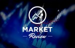Weekly Market Review in Charts