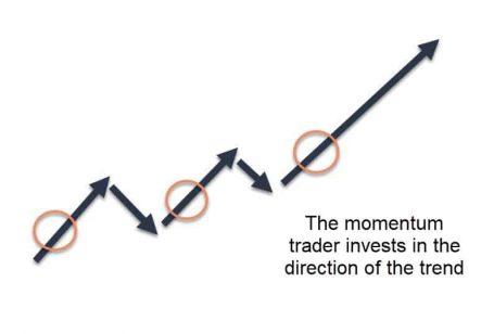 Momentum_day_trader