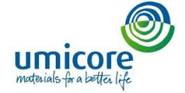 Buy umicore shares