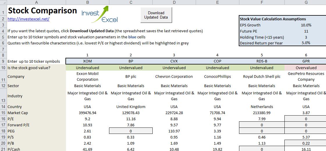 stock fundamental analysis spreadsheet - Fast.lunchrock.co