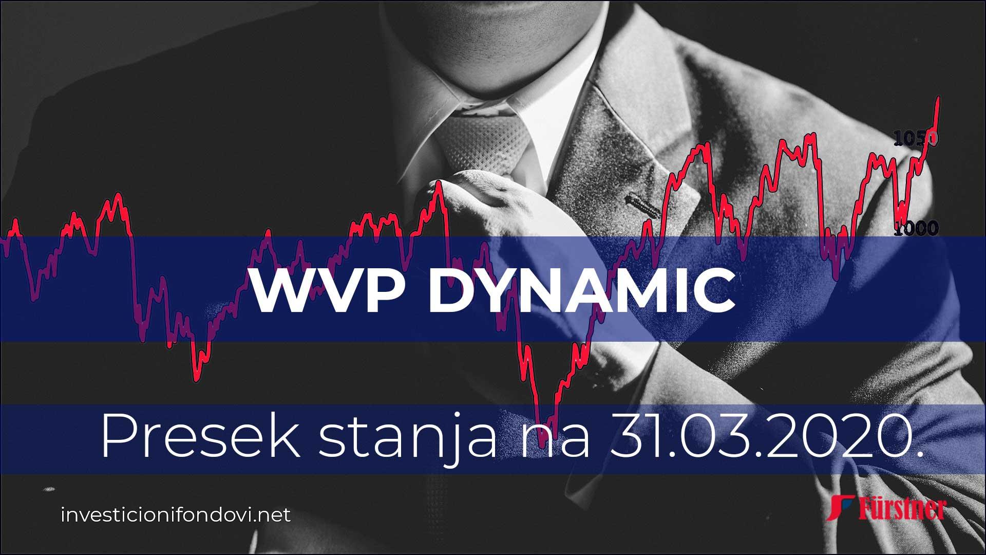 Presek stanja WVP Dynamic 31.03.2020. | Investicioni fondovi