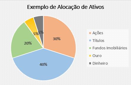 Estrategia_Alocacao_1