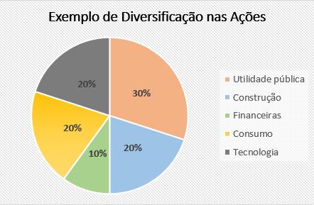 Estrategia_Diversificacao_1