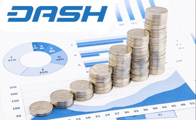 Dash investieren