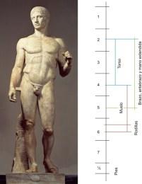 Canon de Lisipo por el que la figura tenía que seguir una proporción de siete cabezas y media.