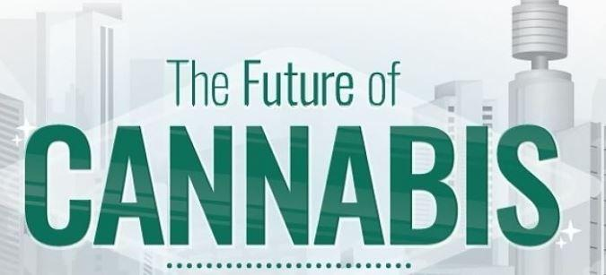 Future of Cannabis