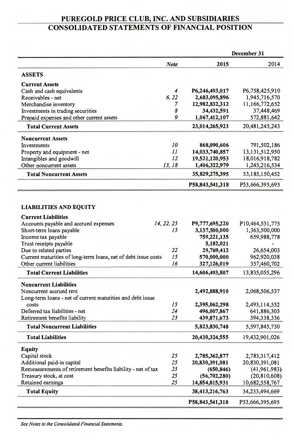cango balance sheet and ratio Go to the cango intranet and pull the financial statements  and that is different  from the debt equity ratio so think about how you calculate the debt equity ratio.