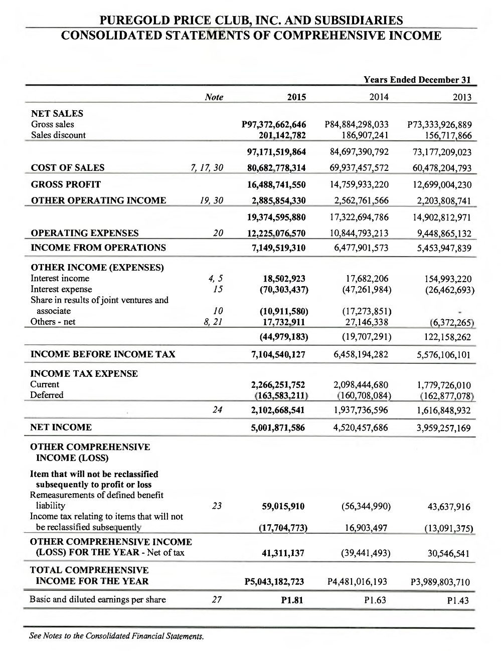 meralco financial statements Stock analysis for emperador inc (emp:philippines) including stock price, stock bloomberg quickly and accurately delivers business and financial information.