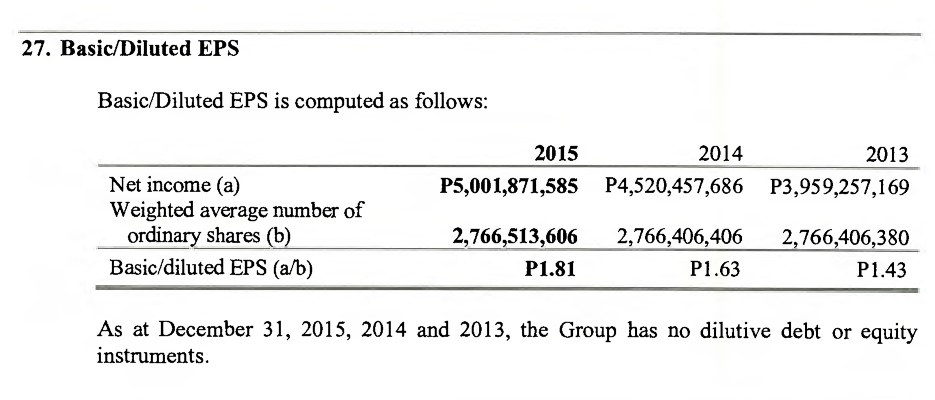 Fig. 2 Note 27 PGOLD's Earnings Per Share