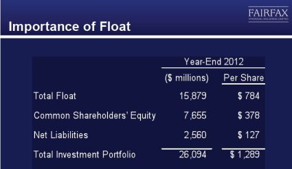 Fairfax leverage effect 2012