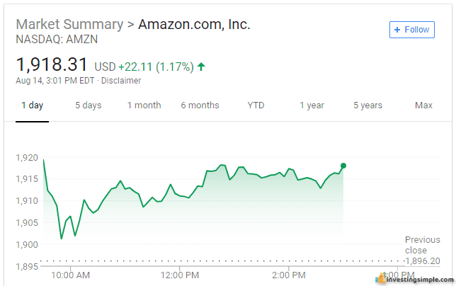 AMAZON NEW.PNG