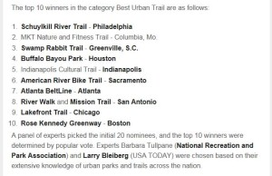 USA Today Top 10 Urban Trails