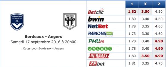 Pronostic investirparissportifs.com - Investir paris sportifs Bordeaux Angers