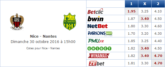 Pronostic investirparissportifs.com - Investir paris sportifs Nice Nantes