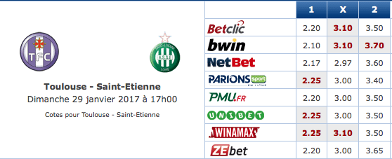 Pronostic investirparissportifs.com - Investir paris sportifs Toulouse Saint-Etienne