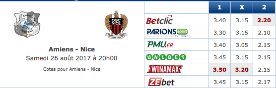 Pronostic investirparissportifs.com - Investir paris sportifs Amiens Nice